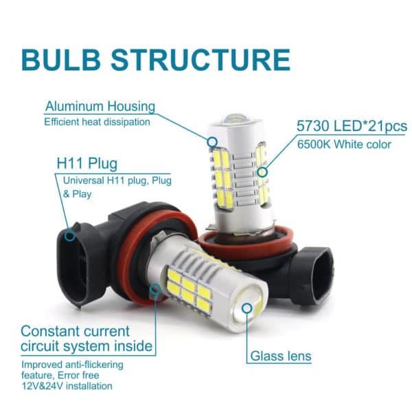Automotive LED Fog Light Kit H11