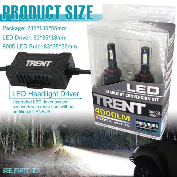 LED Headlight Manufacturers China