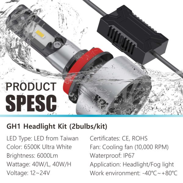Car LED Light Factory In China