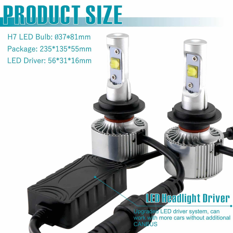 GH6 H7 Automotive LED Headlight Bulbs Manufacturer - TRENT