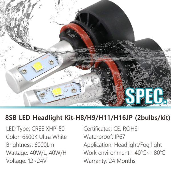 Car LED Light Manufacturer