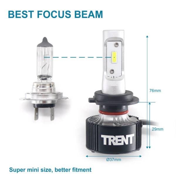 Pure White LED Headlight Bulbs