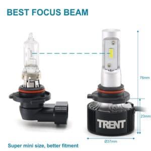Mini Size LED Headlight VS Halogen