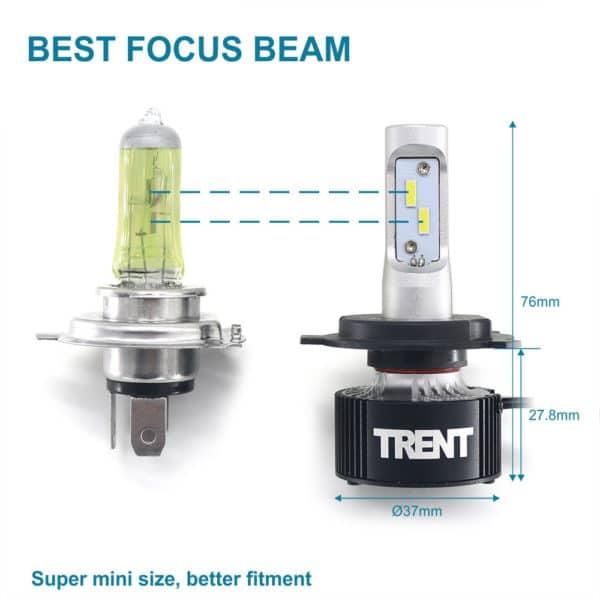Brightest LED Headlight Conversion Kits