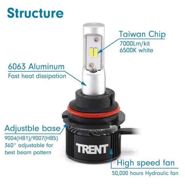 Car LED Headlight Conversion Kit