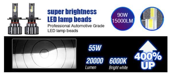 Super Bright Headlights